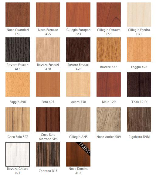 Melamina colores imagui - Pintar muebles de melamina fotos ...
