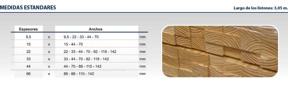 Medidas listones saltus for Zapateras de madera medidas